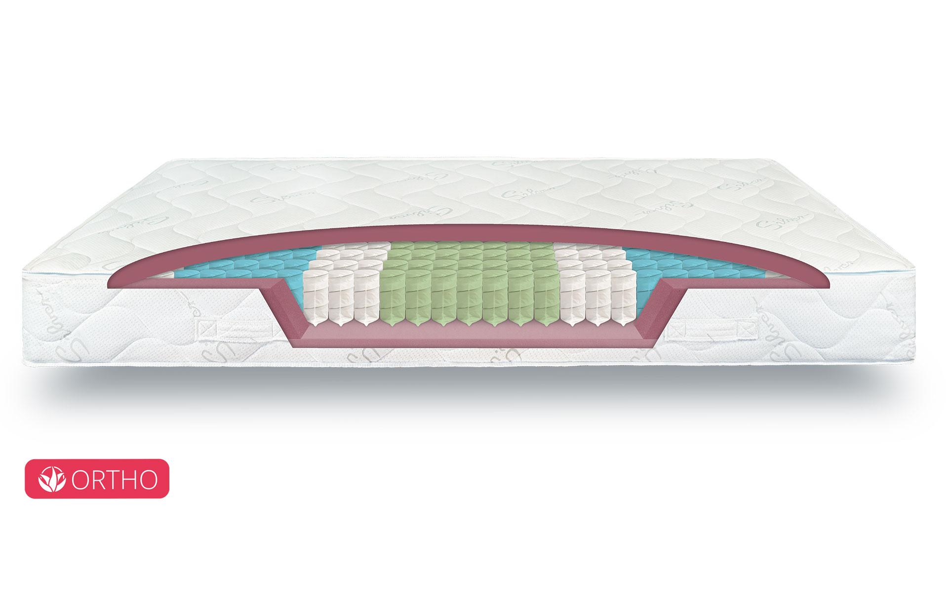 Taschenfederkernmatratze Ortho Schaumstoff